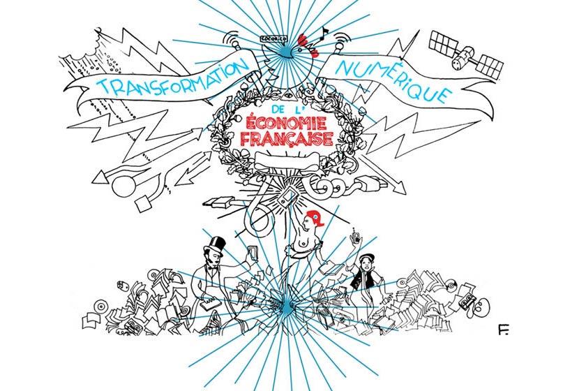 innovation et économie