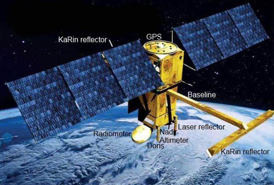 satellite innovant